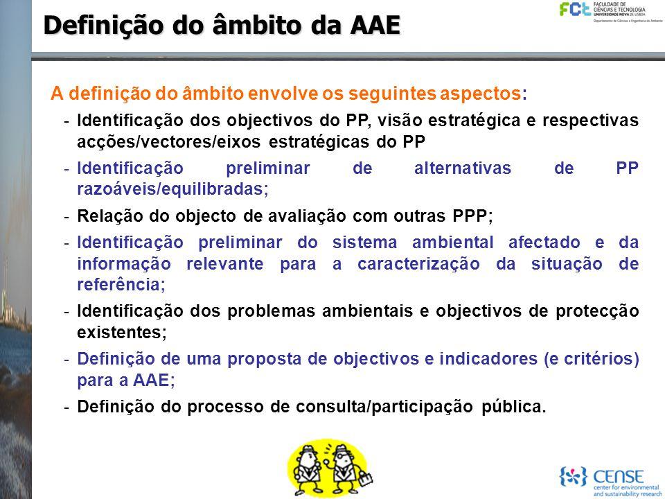A definição do âmbito envolve os seguintes aspectos: -Identificação dos objectivos do PP, visão estratégica e respectivas acções/vectores/eixos estrat