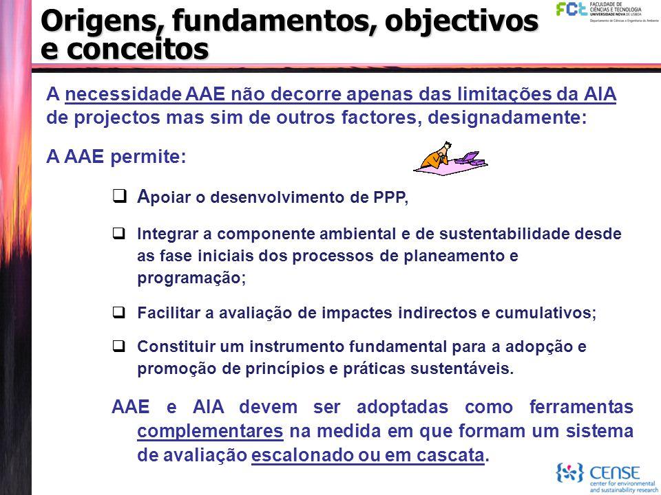 Origens, fundamentos, objectivos e conceitos A necessidade AAE não decorre apenas das limitações da AIA de projectos mas sim de outros factores, desig