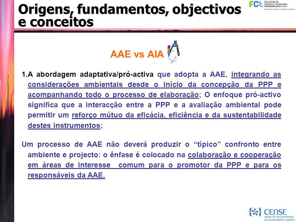 AAE vs AIA 1.A abordagem adaptativa/pró-activa que adopta a AAE, integrando as considerações ambientais desde o início da concepção da PPP e acompanha