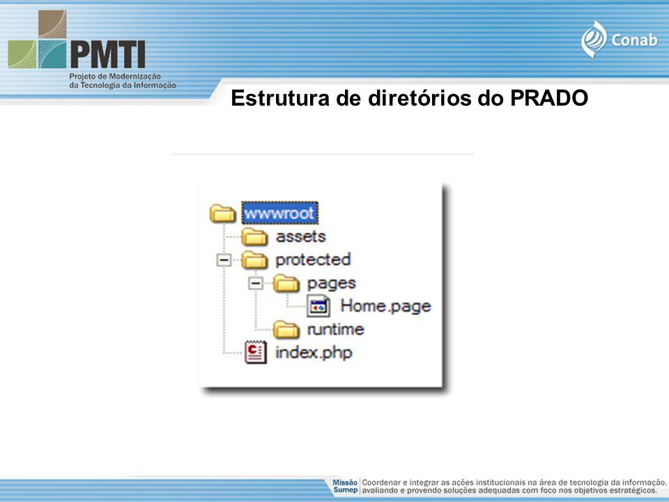 Estrutura de diretórios do PRADO
