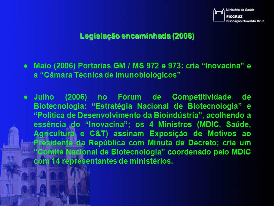 Legislação encaminhada (2006) Maio (2006) Portarias GM / MS 972 e 973: cria Inovacina e a Câmara Técnica de Imunobiológicos Julho (2006) no Fórum de Competitividade de Biotecnologia: Estratégia Nacional de Biotecnologia e Política de Desenvolvimento da Bioindústria , acolhendo a essência do Inovacina ; os 4 Ministros (MDIC, Saúde, Agricultura e C&T) assinam Exposição de Motivos ao Presidente da República com Minuta de Decreto; cria um Comitê Nacional de Biotecnologia coordenado pelo MDIC com 14 representantes de ministérios.