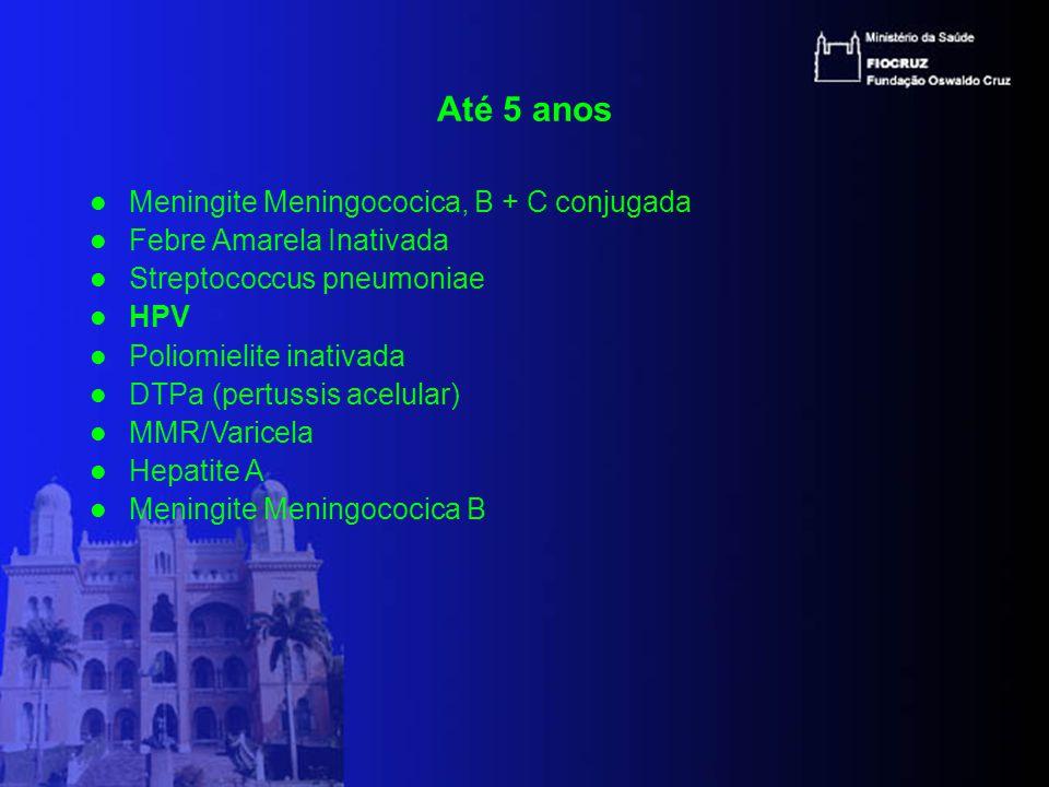 Até 5 anos Meningite Meningococica, B + C conjugada Febre Amarela Inativada Streptococcus pneumoniae HPV Poliomielite inativada DTPa (pertussis acelular) MMR/Varicela Hepatite A Meningite Meningococica B