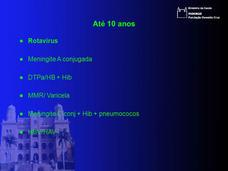 Até 10 anos Rotavírus Meningite A conjugada DTPa/HB + Hib MMR/ Varicela Meningite C conj + Hib + pneumococos HBV/HAV