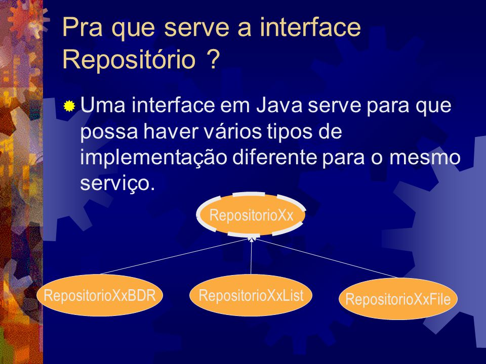 Pra que serve a interface Repositório .