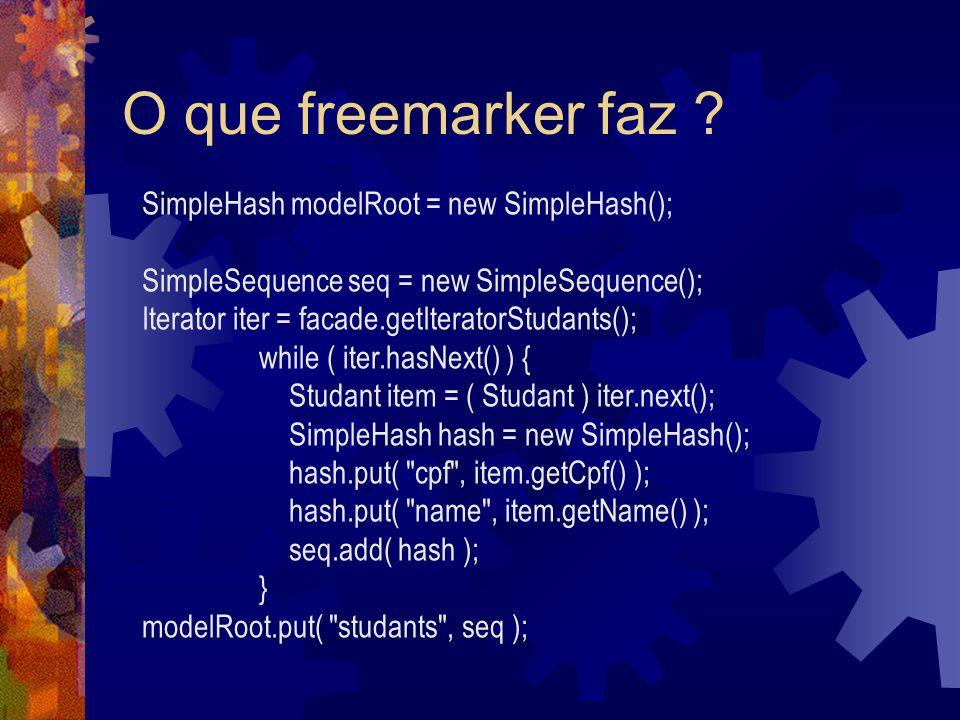 O que freemarker faz .