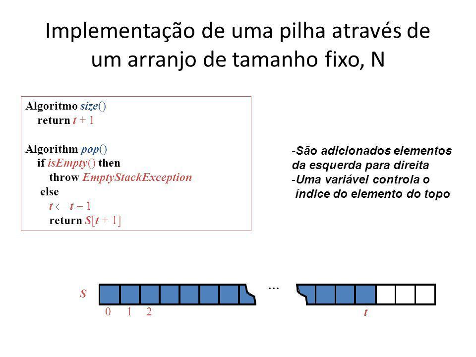 Implementação de uma pilha através de um arranjo de tamanho fixo, N Algoritmo size() return t + 1 Algorithm pop() if isEmpty() then throw EmptyStackEx