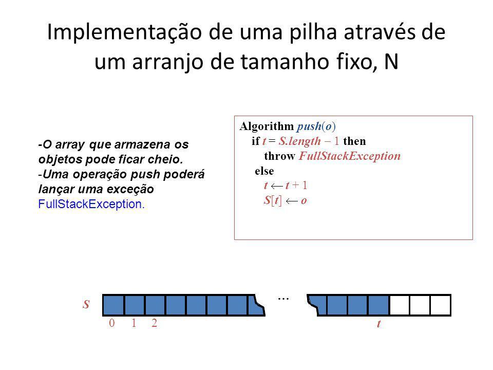 Implementação de uma pilha através de um arranjo de tamanho fixo, N Algorithm push(o) if t = S.length  1 then throw FullStackException else t  t + 1