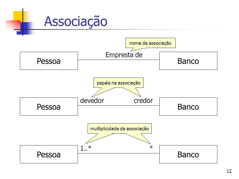 12 Associação PessoaBanco Empresta de nome da associação PessoaBanco devedorcredor papéis na associação PessoaBanco 1..** multiplicidade da associação