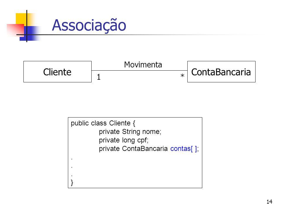 14 Associação public class Cliente { private String nome; private long cpf; private ContaBancaria contas[ ];.