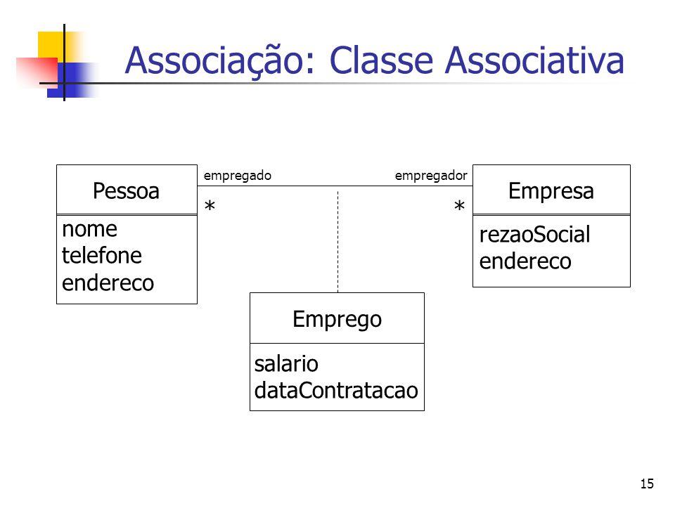 15 Associação: Classe Associativa PessoaEmpresa empregadoempregador ** nome telefone endereco rezaoSocial endereco Emprego salario dataContratacao