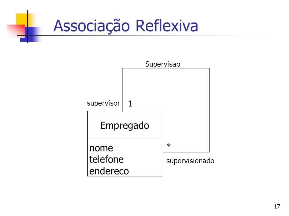 17 Associação Reflexiva Supervisao Empregado nome telefone endereco * 1 supervisionado supervisor