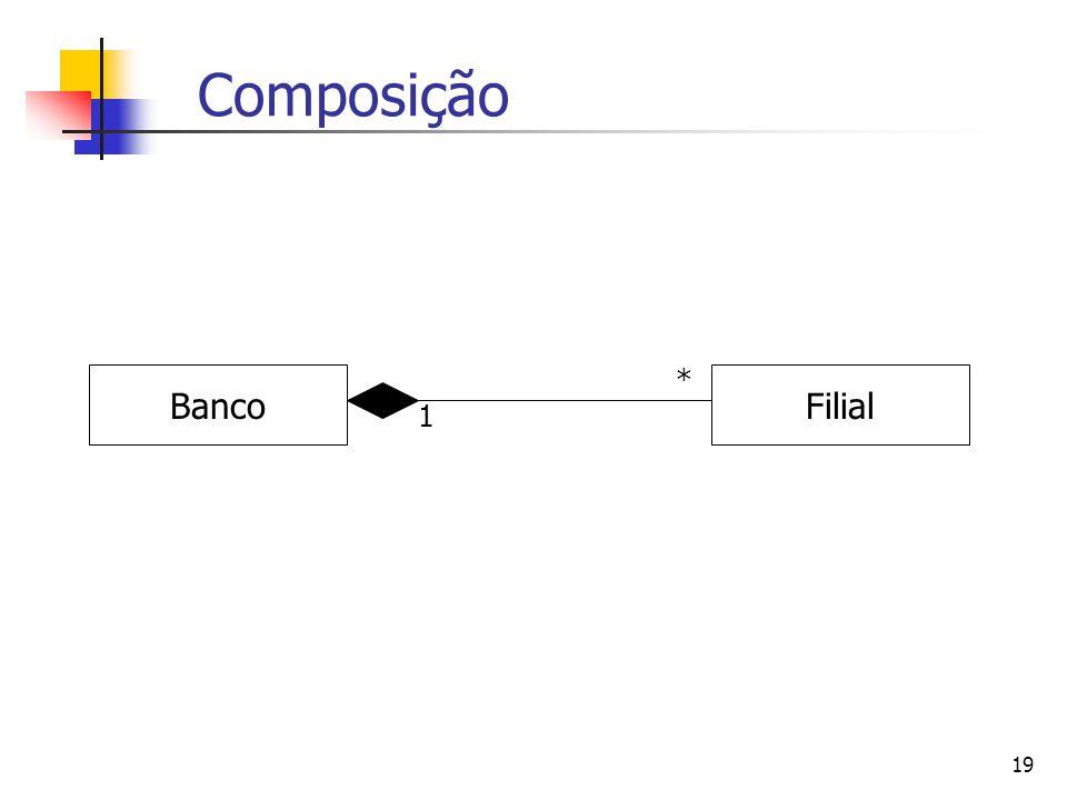 19 Composição * BancoFilial 1