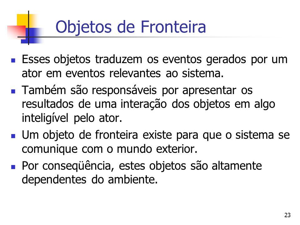 23 Objetos de Fronteira Esses objetos traduzem os eventos gerados por um ator em eventos relevantes ao sistema.