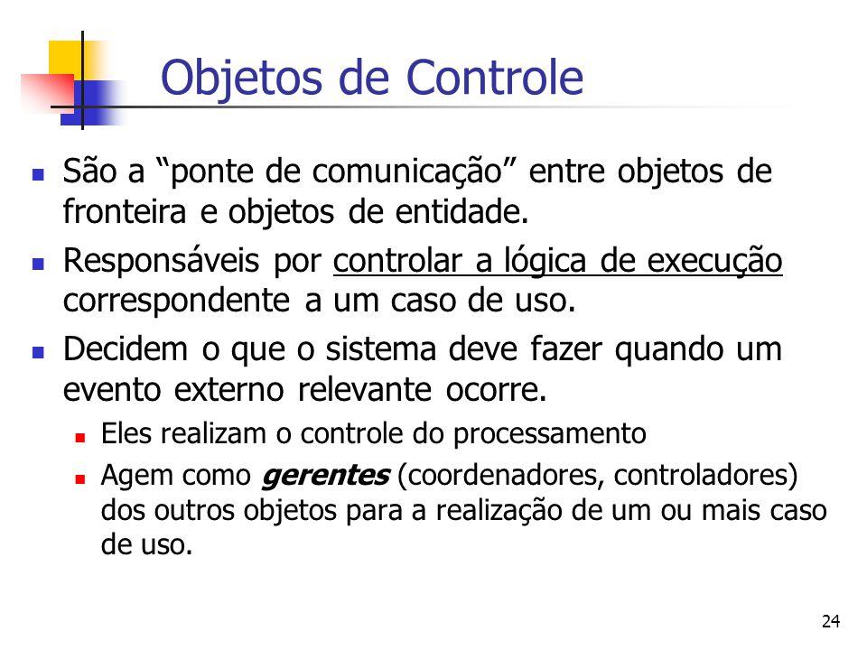 24 Objetos de Controle São a ponte de comunicação entre objetos de fronteira e objetos de entidade.