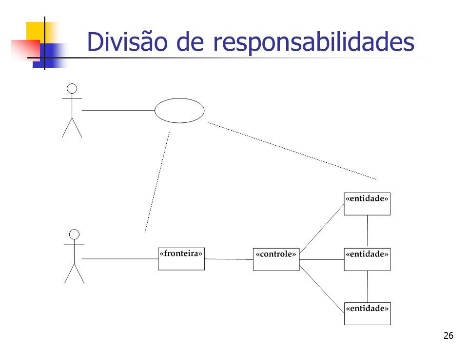 26 Divisão de responsabilidades