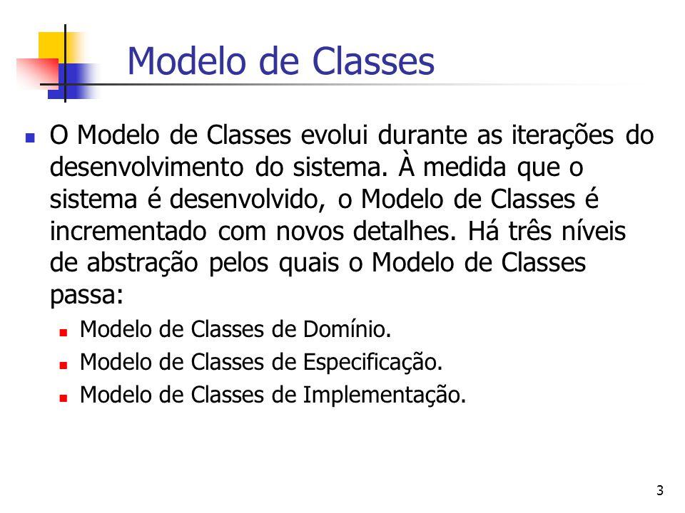 3 Modelo de Classes O Modelo de Classes evolui durante as iterações do desenvolvimento do sistema.