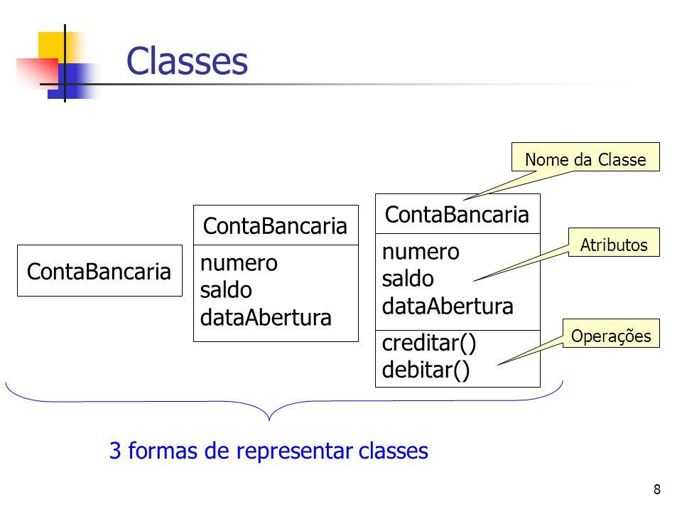 8 Classes ContaBancaria numero saldo dataAbertura ContaBancaria numero saldo dataAbertura creditar() debitar() Nome da Classe Operações Atributos 3 formas de representar classes