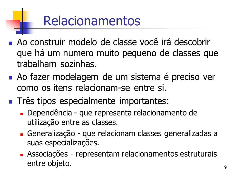 9 Relacionamentos Ao construir modelo de classe você irá descobrir que há um numero muito pequeno de classes que trabalham sozinhas.