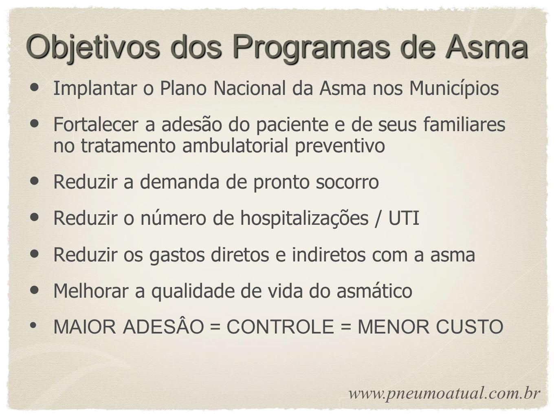 Programas de Asma pioneiros no Brasil Belo Horizonte : Organização da Assistência Pública à Criança Asmática –1996 Porto Alegre: PEA – Programa de Edu
