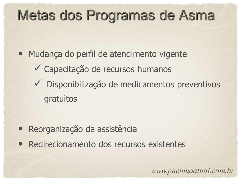 Objetivos dos Programas de Asma Implantar o Plano Nacional da Asma nos Municípios Fortalecer a adesão do paciente e de seus familiares no tratamento a