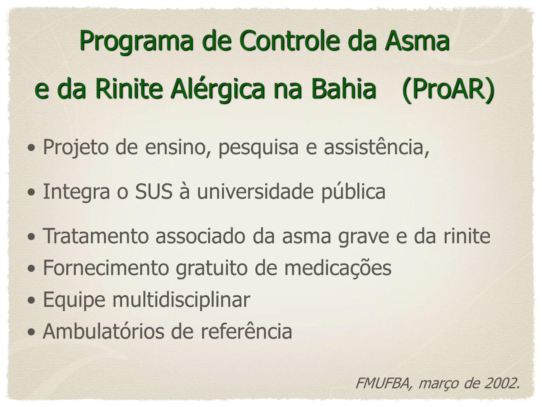 Internações por Asma em Salvador (janeiro a maio) DATASUS, 2005.