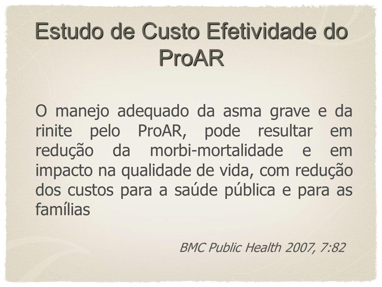 Programa de Controle da Asma e da Rinite Alérgica na Bahia (ProAR) Projeto de ensino, pesquisa e assistência, Integra o SUS à universidade pública Tra