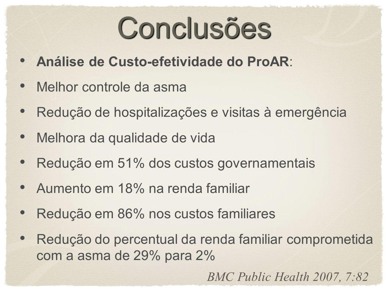 Carga da doença: custo anual da asma por paciente para o governo e famílias, antes e após o ProAR BMC Public Health 2007, 7:82