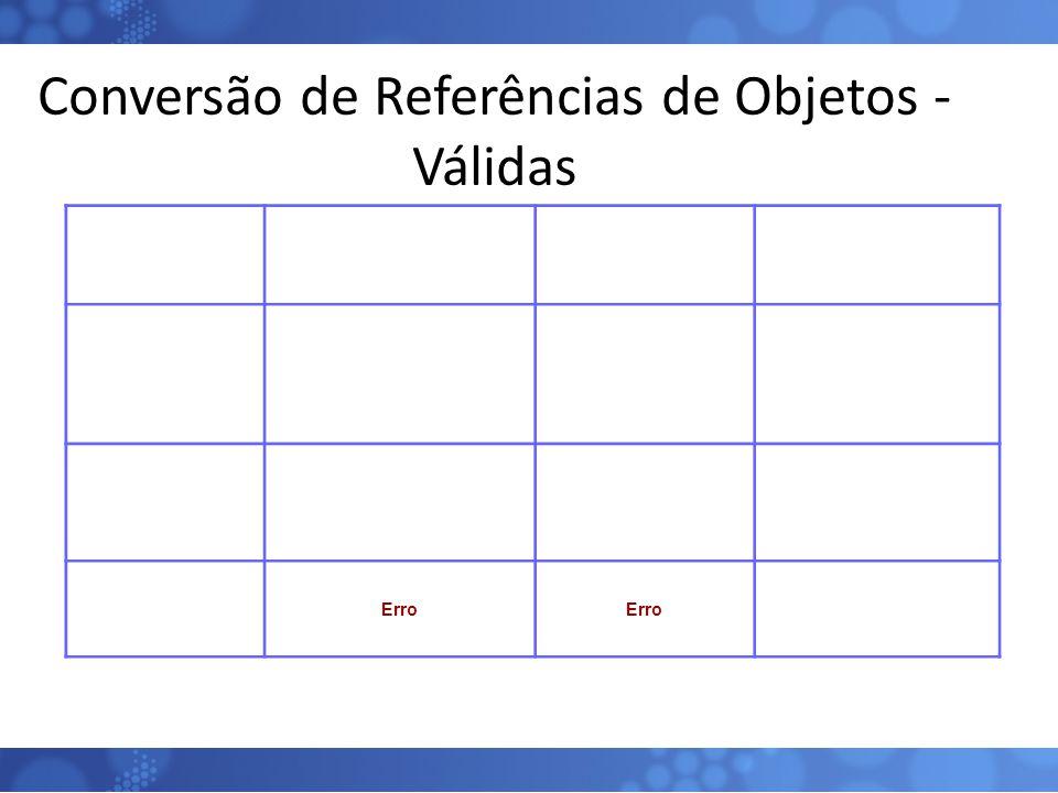 Conversão de Referências de Objetos - Válidas ClasseTipoOriginal Classe ClasseTipoOriginal Interface ClasseTipoOriginal Array ClasseNovoTipo Classe Cl