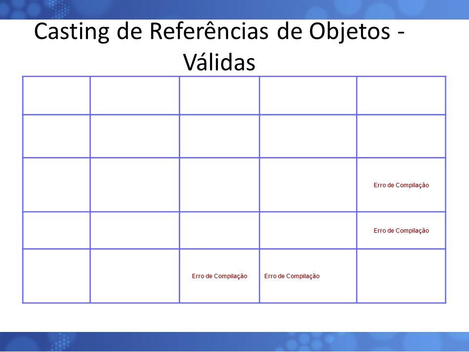 """Casting de Referências de Objetos - Válidas TipoOriginal Classe """"não-final"""" TipoOriginal Interface TipoOriginal Interface TipoOriginal Array NovoTipo"""