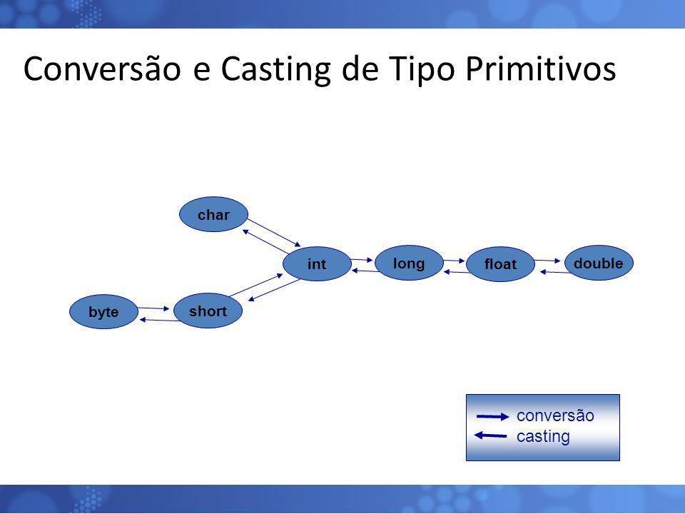 Conversão e Casting de Tipo Primitivos 29 long float double char byte short int conversão casting
