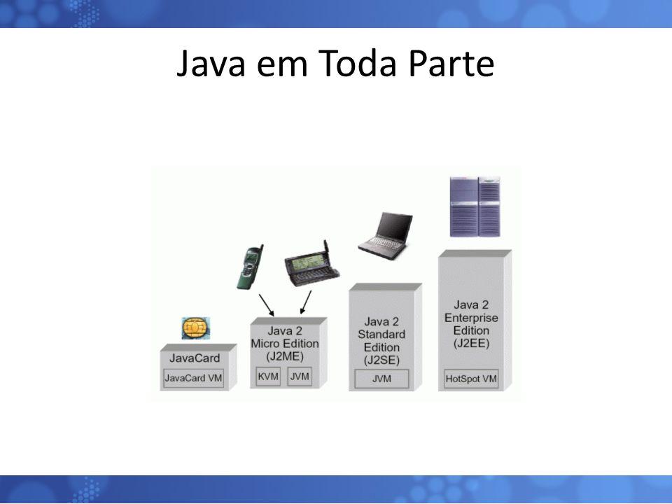 Entendo o Funcionamento Java 4 0101010101010 1101010101010 1010101010101 0101101011110 bytecode Código-fonte package public class { Logger.get JVM