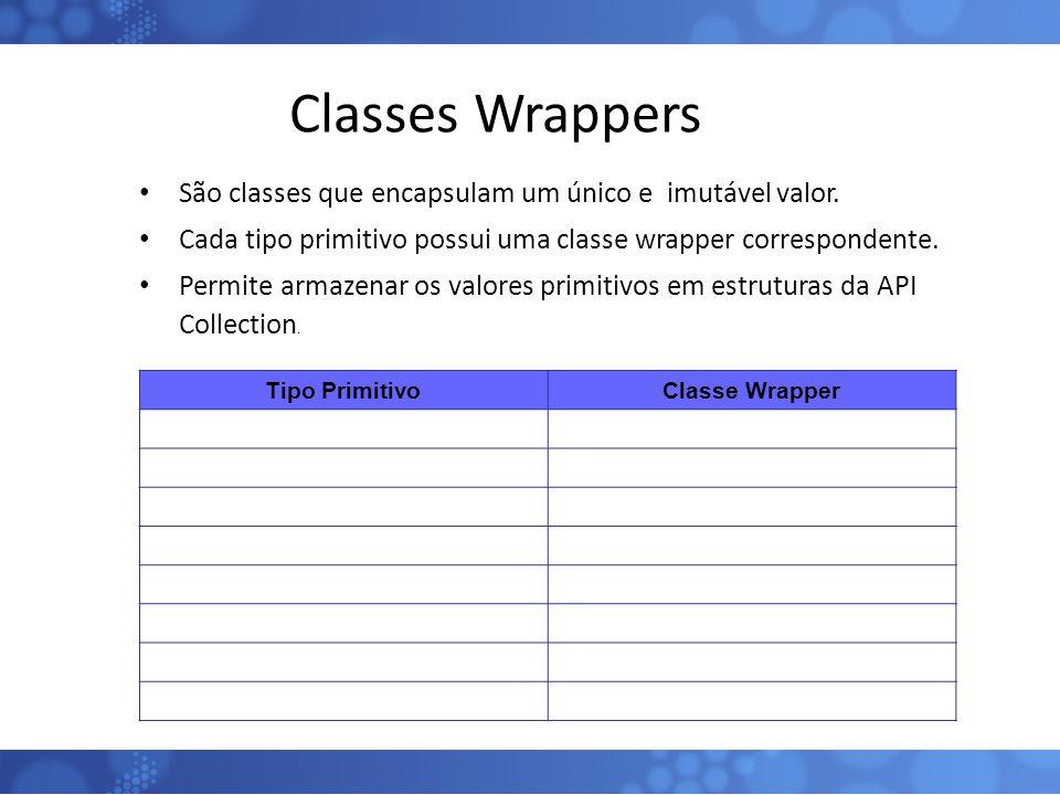 Classes Wrappers São classes que encapsulam um único e imutável valor. Cada tipo primitivo possui uma classe wrapper correspondente. Permite armazenar