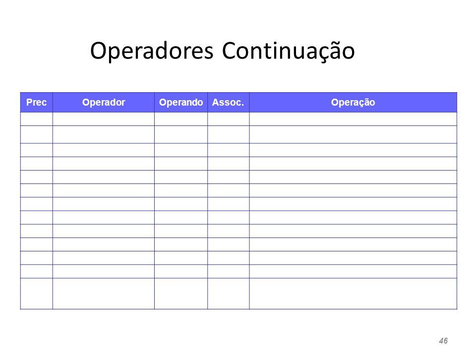 Operadores Continuação PrecOperadorOperandoAssoc.Operação 6==, !=P,PEIgual/diferente (valores) ==, !=O,OEIgual/diferente (referência ao objeto) 7&I,IE