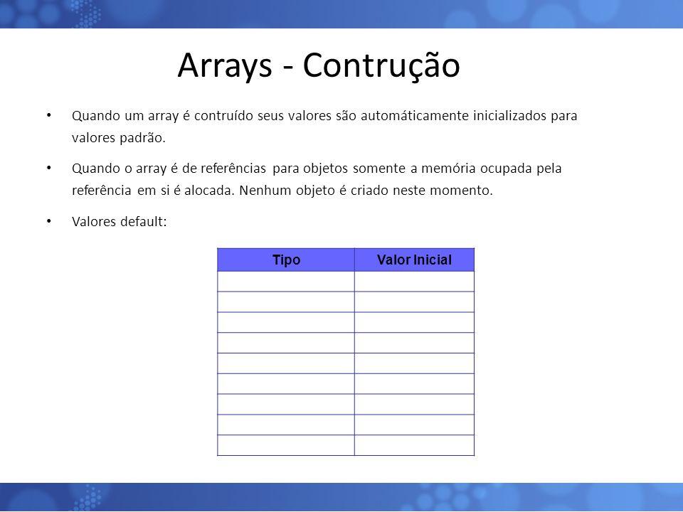 Arrays - Contrução Quando um array é contruído seus valores são automáticamente inicializados para valores padrão. Quando o array é de referências par