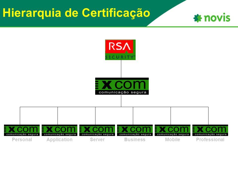 PersonalApplicationServerBusinessMobileProfessional Hierarquia de Certificação