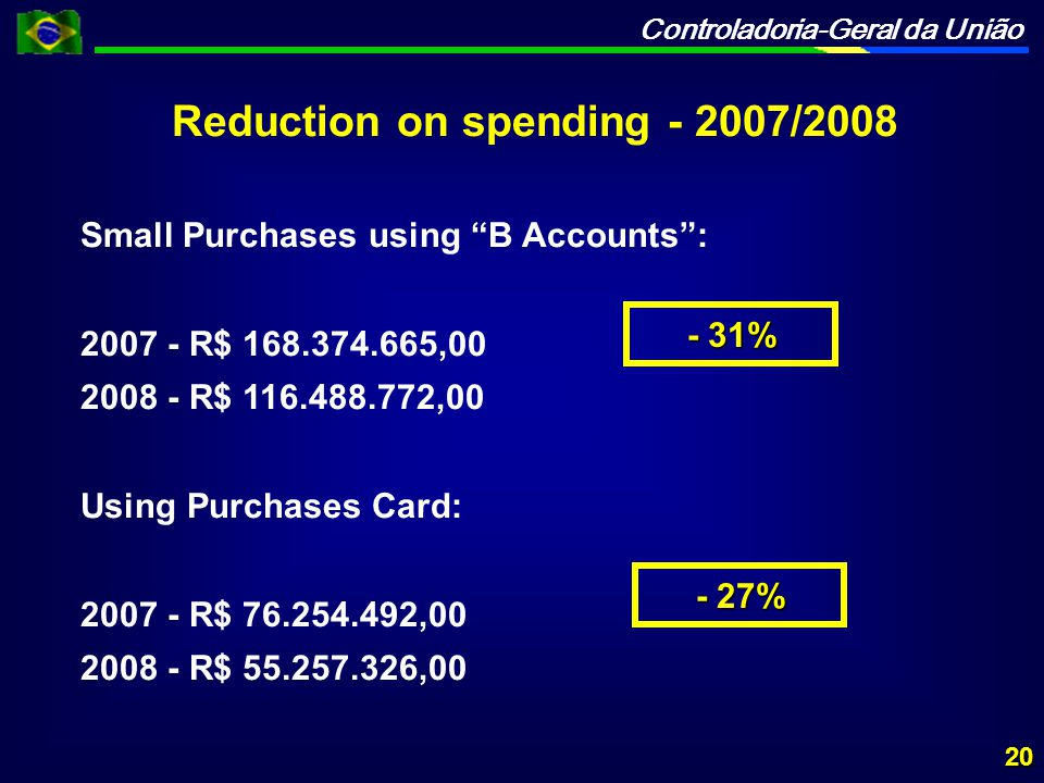Controladoria-Geral da União Reduction on spending - 2007/2008 Small Purchases using B Accounts : 2007 - R$ 168.374.665,00 2008 - R$ 116.488.772,00 Using Purchases Card: 2007 - R$ 76.254.492,00 2008 - R$ 55.257.326,00 - 31% - 27% 20