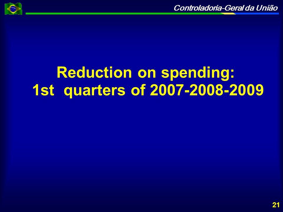Controladoria-Geral da União Reduction on spending: 1st quarters of 2007-2008-2009 21