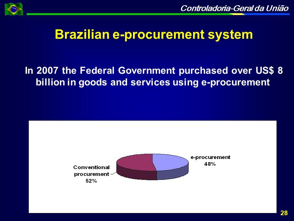 Controladoria-Geral da União Brazilian e-procurement system In 2007 the Federal Government purchased over US$ 8 billion in goods and services using e-procurement 28