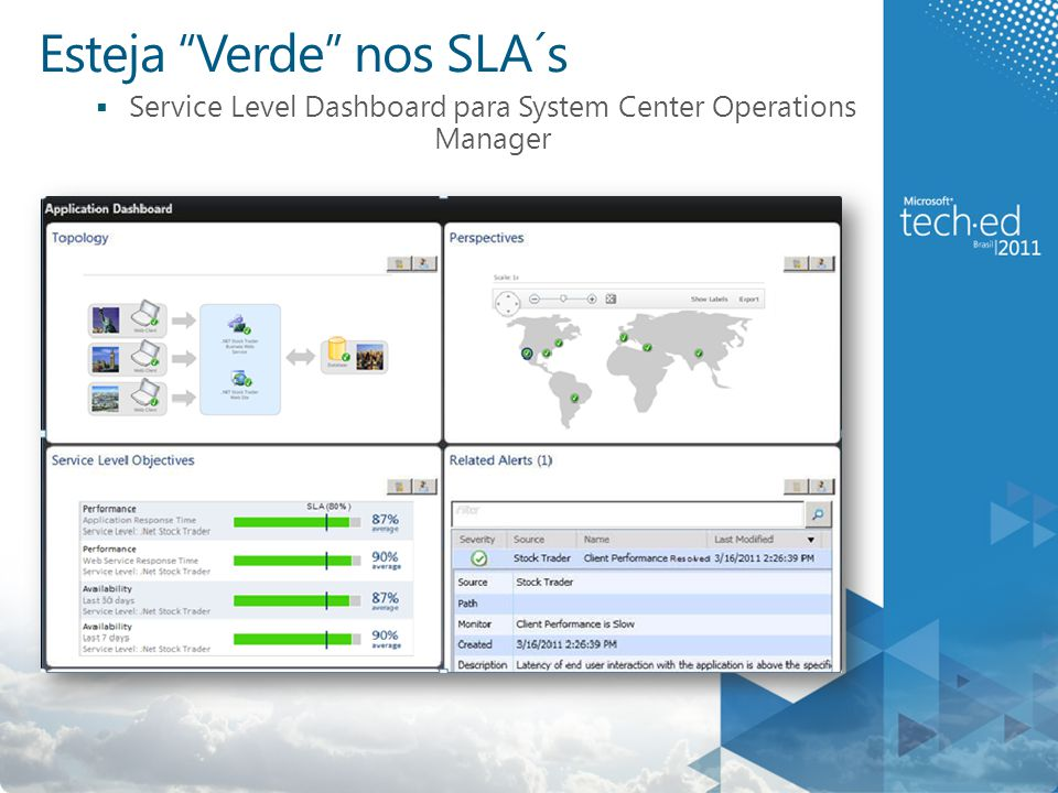 Esteja Verde nos SLA´s  Service Level Dashboard para System Center Operations Manager