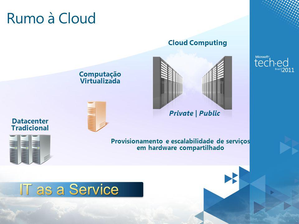 Rumo à Cloud Datacenter Tradicional Computação Virtualizada Cloud Computing Private | Public Provisionamento e escalabilidade de serviços em hardware compartilhado