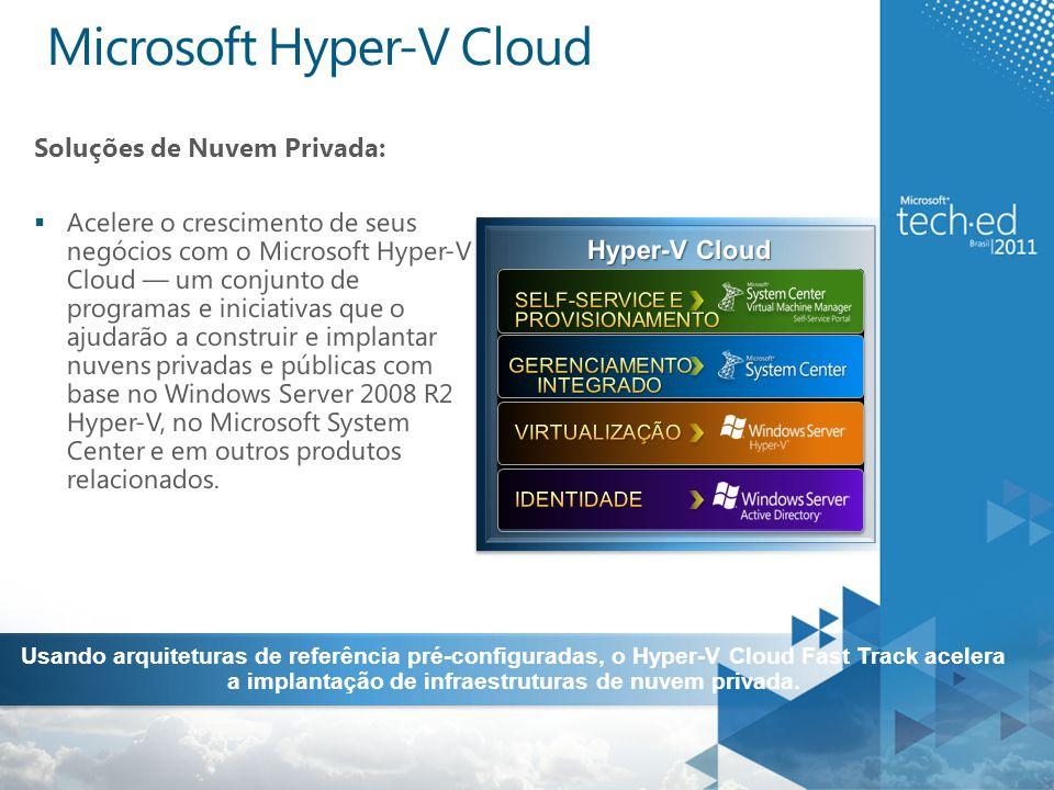 Microsoft Hyper-V Cloud Soluções de Nuvem Privada:  Acelere o crescimento de seus negócios com o Microsoft Hyper-V Cloud — um conjunto de programas e iniciativas que o ajudarão a construir e implantar nuvens privadas e públicas com base no Windows Server 2008 R2 Hyper-V, no Microsoft System Center e em outros produtos relacionados.