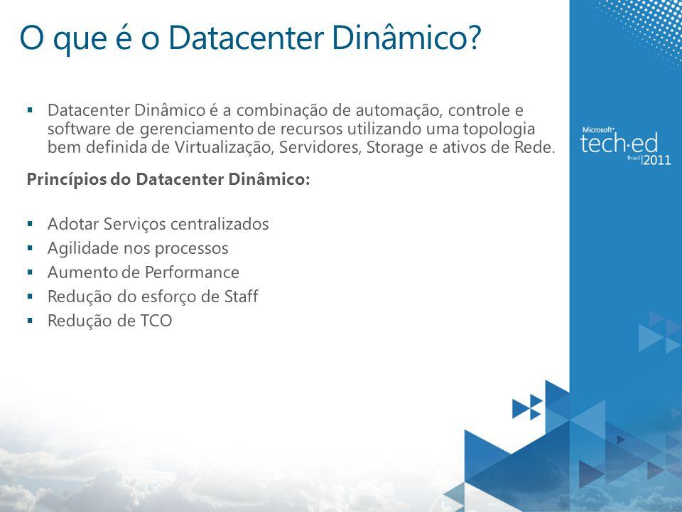 O que é o Datacenter Dinâmico.