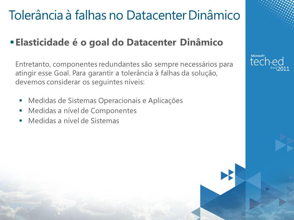 Tolerância à falhas no Datacenter Dinâmico  Elasticidade é o goal do Datacenter Dinâmico Entretanto, componentes redundantes são sempre necessários para atingir esse Goal.