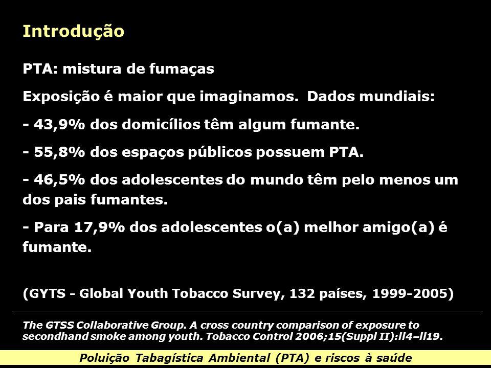 Poluição Tabagística Ambiental (PTA) e riscos à saúde Introdução PTA: mistura de fumaças Exposição é maior que imaginamos.