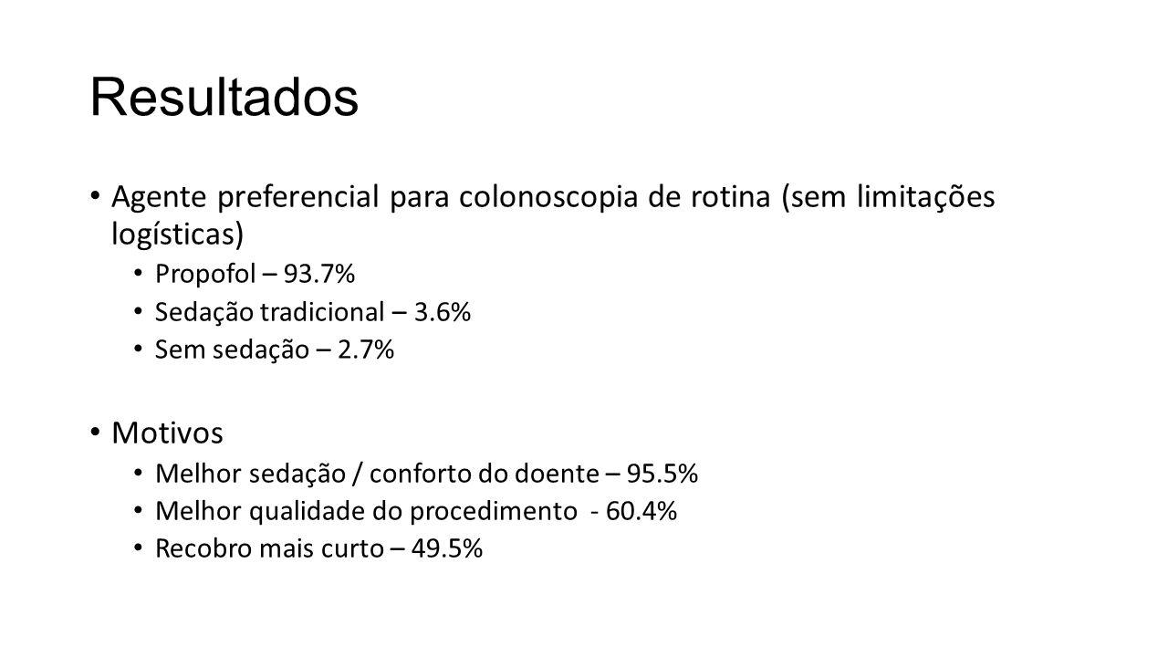 Resultados Agente preferencial para colonoscopia de rotina (sem limitações logísticas) Propofol – 93.7% Sedação tradicional – 3.6% Sem sedação – 2.7% Motivos Melhor sedação / conforto do doente – 95.5% Melhor qualidade do procedimento - 60.4% Recobro mais curto – 49.5%