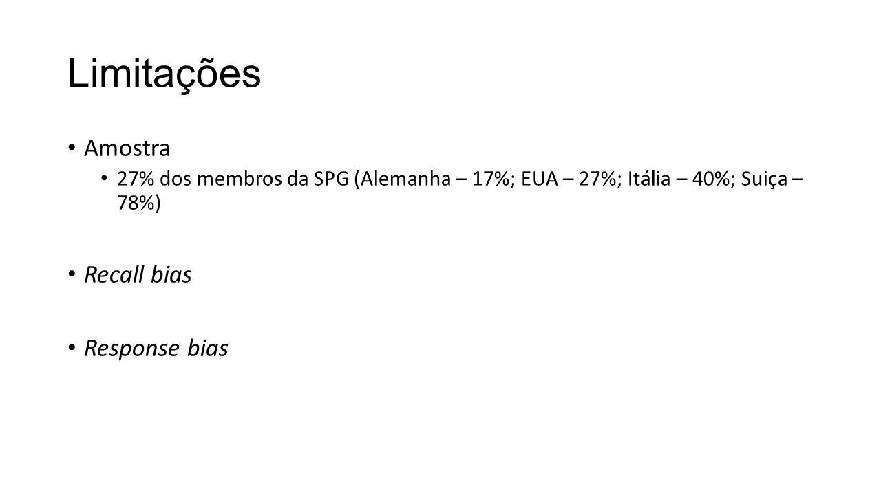 Limitações Amostra 27% dos membros da SPG (Alemanha – 17%; EUA – 27%; Itália – 40%; Suiça – 78%) Recall bias Response bias