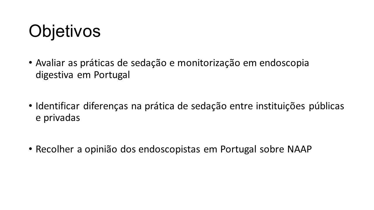 Objetivos Avaliar as práticas de sedação e monitorização em endoscopia digestiva em Portugal Identificar diferenças na prática de sedação entre instituições públicas e privadas Recolher a opinião dos endoscopistas em Portugal sobre NAAP