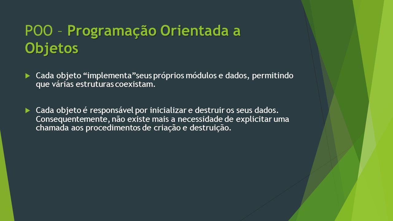 Programação Orientada a Objetos POO – Programação Orientada a Objetos  Cada objeto implementa seus próprios módulos e dados, permitindo que várias estruturas coexistam.