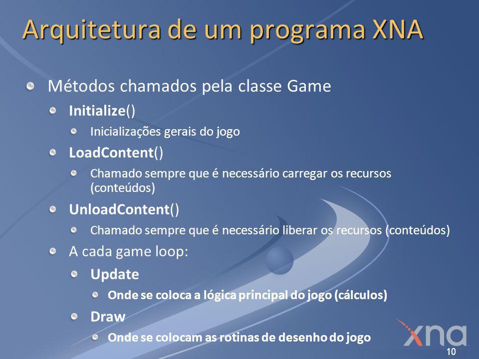10 Arquitetura de um programa XNA Métodos chamados pela classe Game Initialize() Inicializações gerais do jogo LoadContent() Chamado sempre que é nece