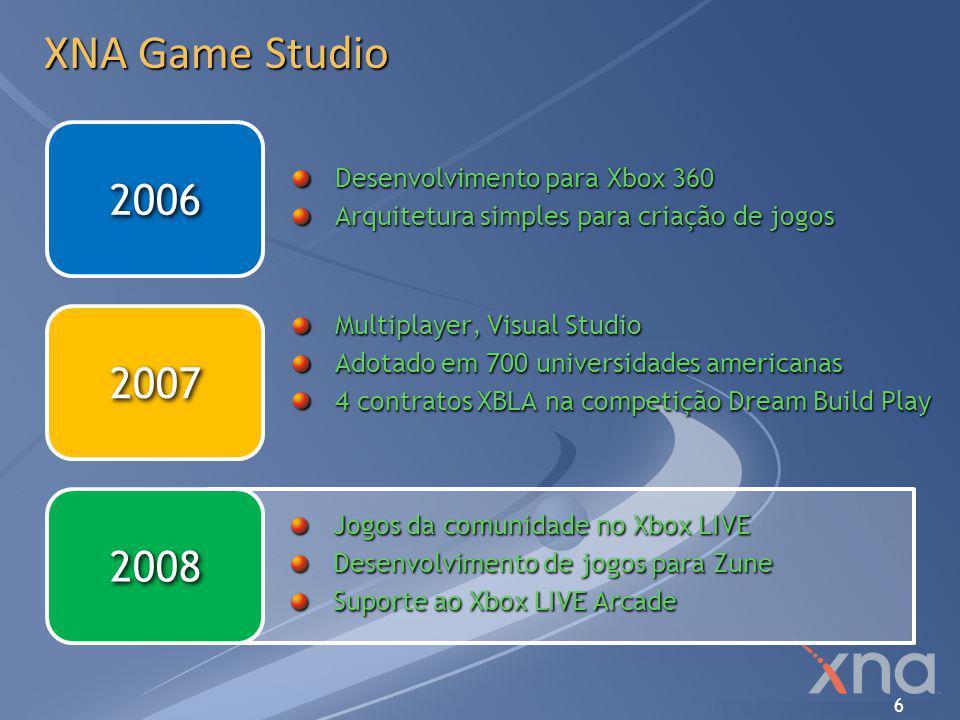 6 XNA Game Studio Desenvolvimento para Xbox 360 Arquitetura simples para criação de jogos 2006 2007 2008 Multiplayer, Visual Studio Adotado em 700 uni